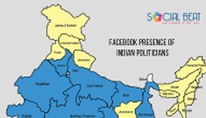 Infographic on FB presence of Indian CMs