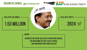 Infographic – The AAP Donation Campaign