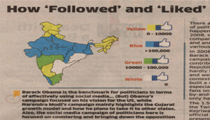 Economic Times Covers – Election 2014 Infographic