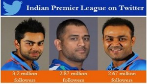 Indian Premier League on Twitter – Sporting experience goes digital in a big way
