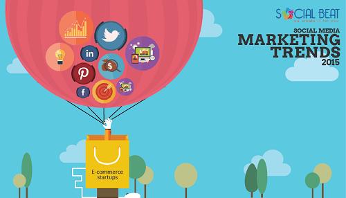 Social Media Marketing Trends in 2015 for E-Commerce Startups