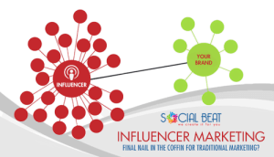 Influencer Marketing–Final nail in coffin for traditional marketing?