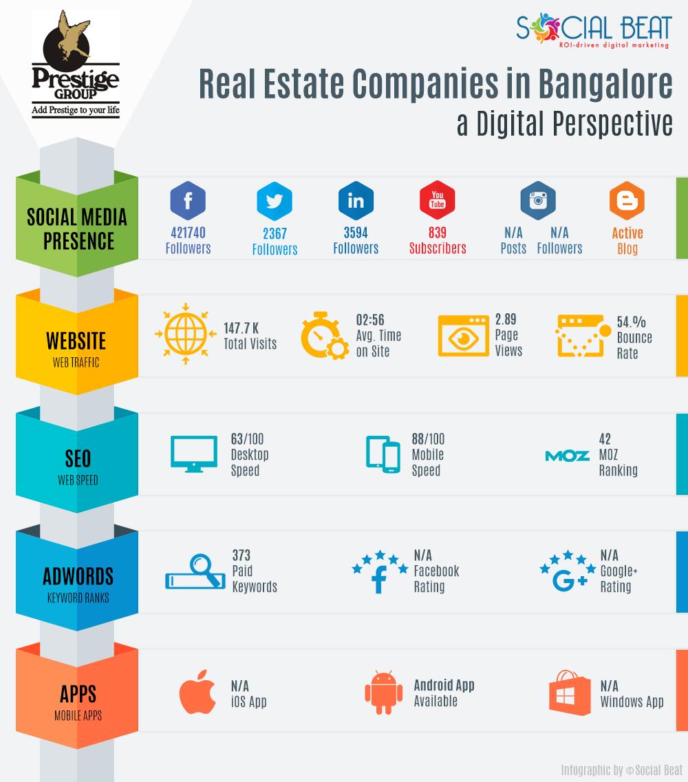 Real-Estate-Infographic-V2-Prestige-Group