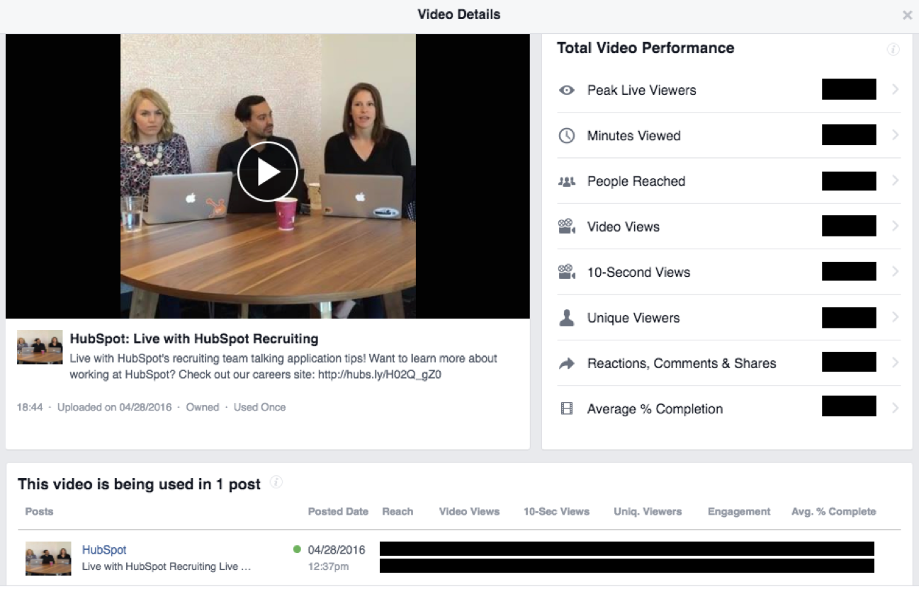 ANALYZE YOUR PERFORMANCE OF THE LIVE VIDEO