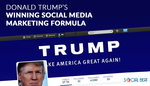 Donald Trump's winning social media campaign