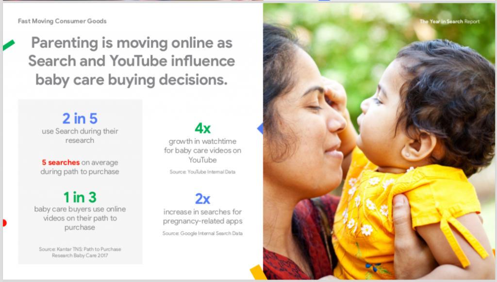 Google Search Report 2017: What it tells us about consumer behaviour online